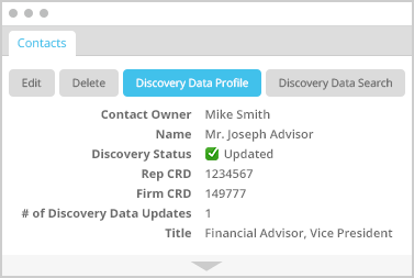 CRM Integration | Discovery Data